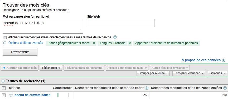 creer son site internet : evaluer son audience