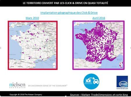 Répartition des sites de drive en France en 2010 et en 2016.